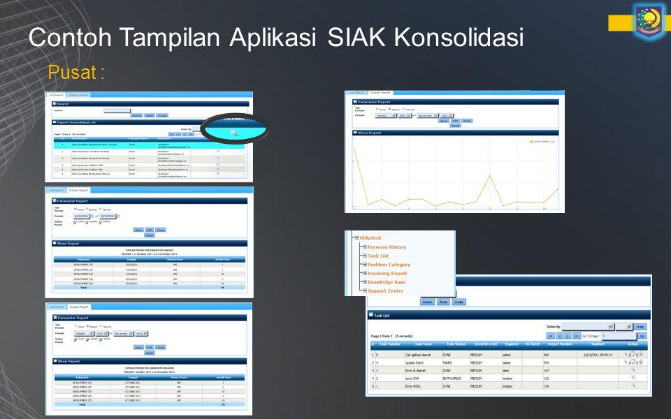Contoh Tampilan Aplikasi SIAK Konsolidasi Pusat :