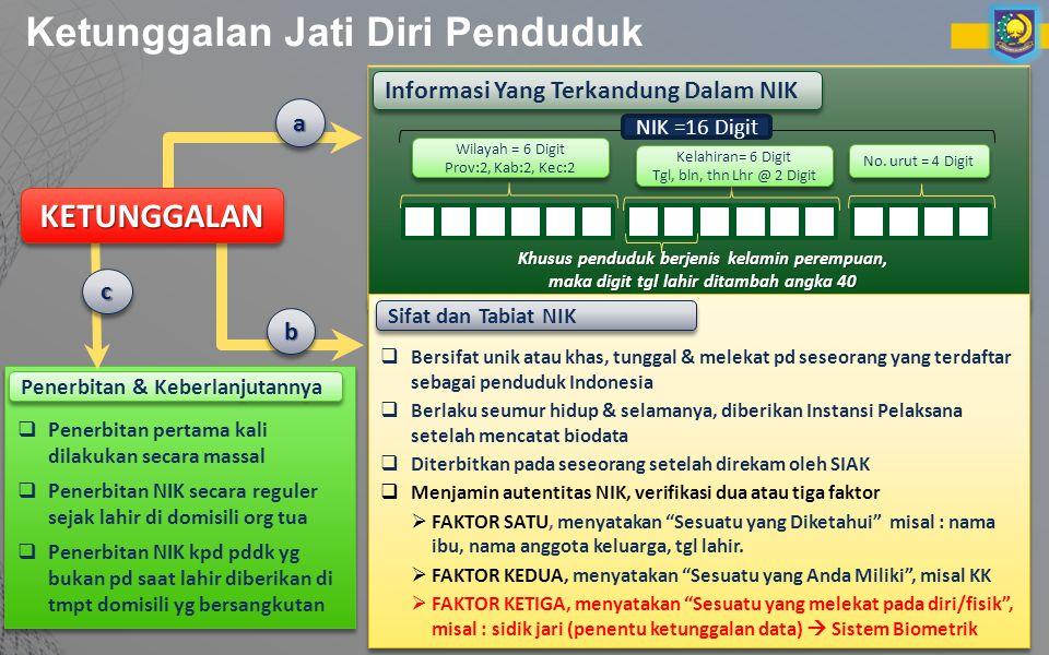 Roadmap Pengelolaan Informasi Sebelum 2006 : SIMDUK dlsb Blm terstandar ✔ ✔ 2006 - 2010 : SIAK Std SIAK Konsolidasi Pemutakhiran Data Penerbitan NIK secara nasional 2011 – 2012 : SIAK dan SIAK Konsolidasi Penerbitan NIK (Kelanjutan) Penerapan KTP Berbasis NIK secara nasional ✔ 2014 - dst : SIAK dan SIAK Konsolidasi Penerapan KTP Berbasis NIK secara nasional berkelanjutan ✔