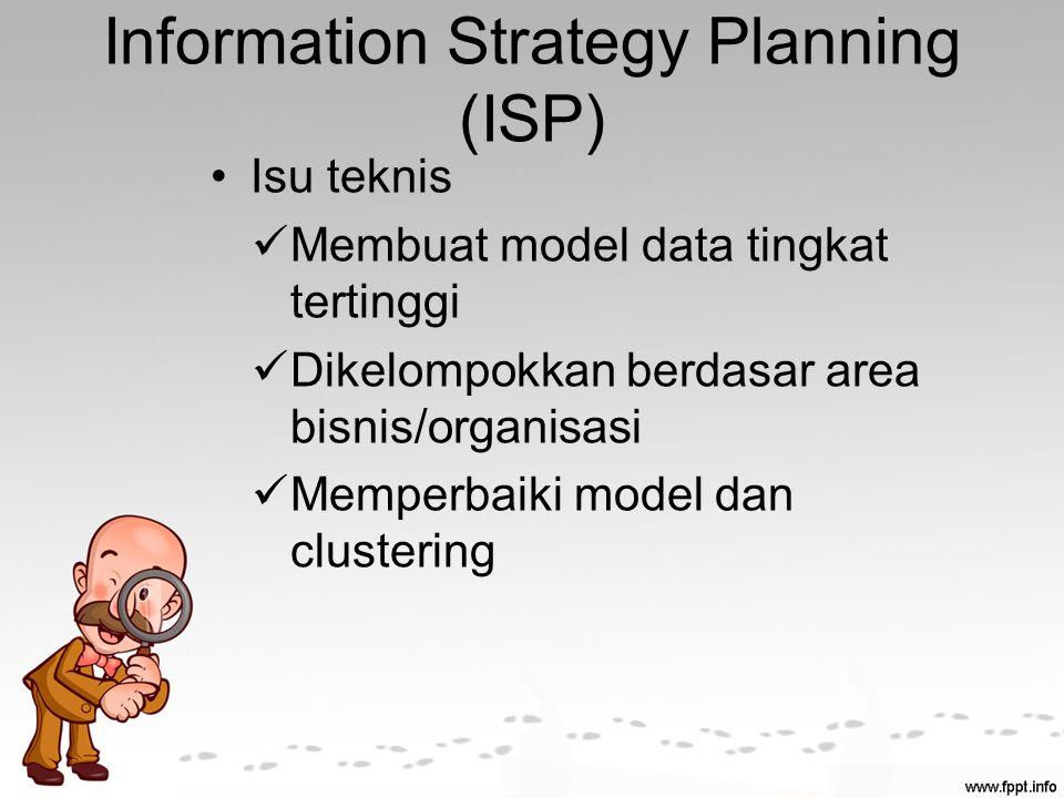 Information Strategy Planning (ISP) Isu teknis Membuat model data tingkat tertinggi Dikelompokkan berdasar area bisnis/organisasi Memperbaiki model da