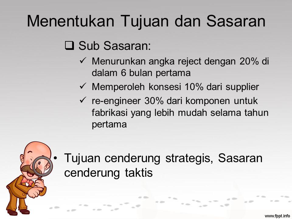 Menentukan Tujuan dan Sasaran  Sub Sasaran: Menurunkan angka reject dengan 20% di dalam 6 bulan pertama Memperoleh konsesi 10% dari supplier re-engin