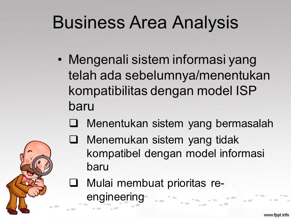 Business Area Analysis Mengenali sistem informasi yang telah ada sebelumnya/menentukan kompatibilitas dengan model ISP baru  Menentukan sistem yang bermasalah  Menemukan sistem yang tidak kompatibel dengan model informasi baru  Mulai membuat prioritas re- engineering