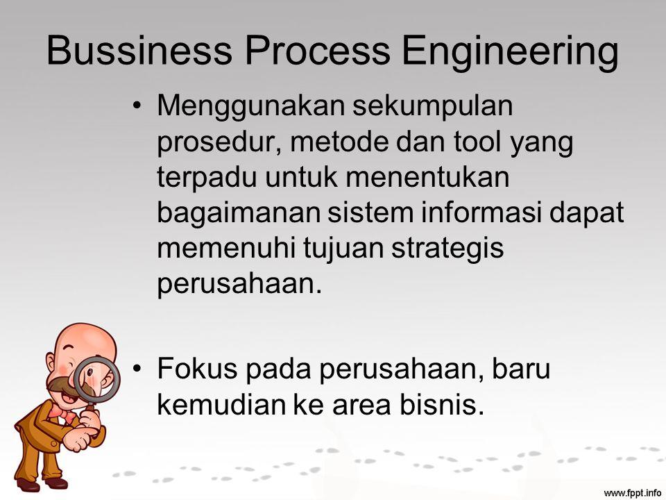 Bussiness Process Engineering Menggunakan sekumpulan prosedur, metode dan tool yang terpadu untuk menentukan bagaimanan sistem informasi dapat memenuhi tujuan strategis perusahaan.