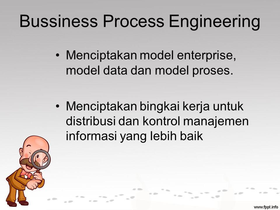 Bussiness Process Engineering Menciptakan model enterprise, model data dan model proses. Menciptakan bingkai kerja untuk distribusi dan kontrol manaje