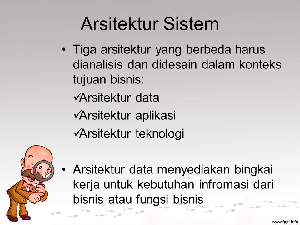 Arsitektur Sistem Tiga arsitektur yang berbeda harus dianalisis dan didesain dalam konteks tujuan bisnis: Arsitektur data Arsitektur aplikasi Arsitektur teknologi Arsitektur data menyediakan bingkai kerja untuk kebutuhan infromasi dari bisnis atau fungsi bisnis