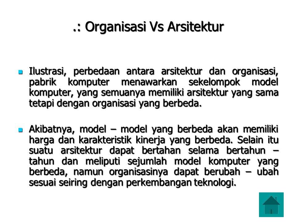 .: Organisasi Vs Arsitektur Ilustrasi, perbedaan antara arsitektur dan organisasi, pabrik komputer menawarkan sekelompok model komputer, yang semuanya