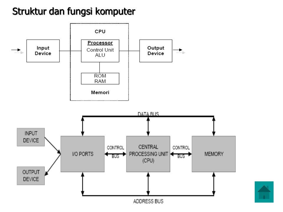 Penjelasan fungsi komputer didefinisikan sebagai operasi masing-masing komponen sebagai bagian dari struktur.