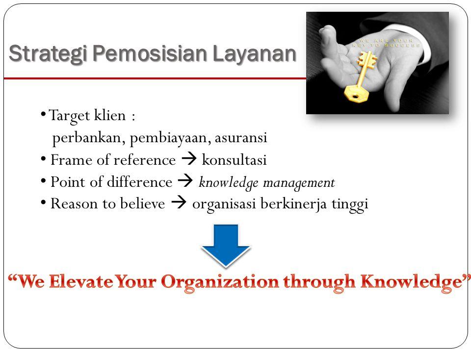 Strategi Pemosisian Layanan Target klien : perbankan, pembiayaan, asuransi Frame of reference  konsultasi Point of difference  knowledge management Reason to believe  organisasi berkinerja tinggi