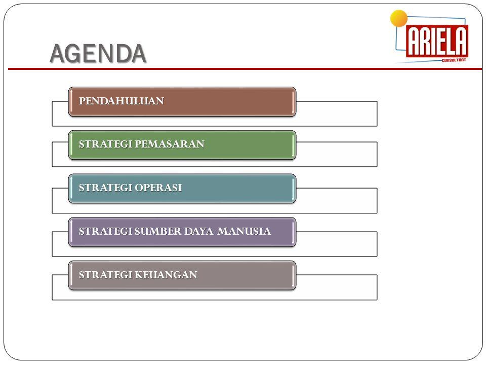ARIELA Consultant Visi Menjadi konsultan yang terpercaya dan terdepan dalam bidang Knowledge Management di Indonesia dalam 5 (lima) tahun ke depan Misi Konsultan Knowledge Management yang menyediakan layanan knowledge management audit, pelaksanaan implementasi knowledge management dan pelaksanaan pelatihan serta workshop mengenai knowledge management yang up-to-date, terukur, strategis, dan terkelola dengan baik bagi perusahaan yang bergerak dalam industri perbankan, asuransi, dan pembiayaan di wilayah Jabodetabek
