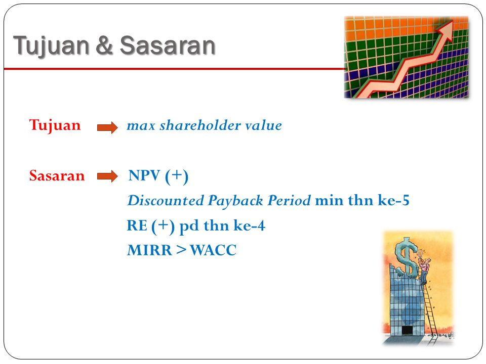Tujuan & Sasaran Tujuan max shareholder value Sasaran NPV (+) Discounted Payback Period min thn ke-5 RE (+) pd thn ke-4 MIRR > WACC