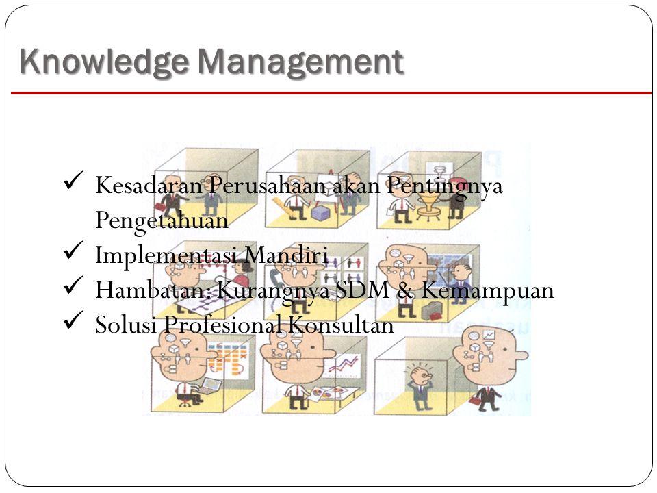 Knowledge Management Kesadaran Perusahaan akan Pentingnya Pengetahuan Implementasi Mandiri Hambatan: Kurangnya SDM & Kemampuan Solusi Profesional Konsultan