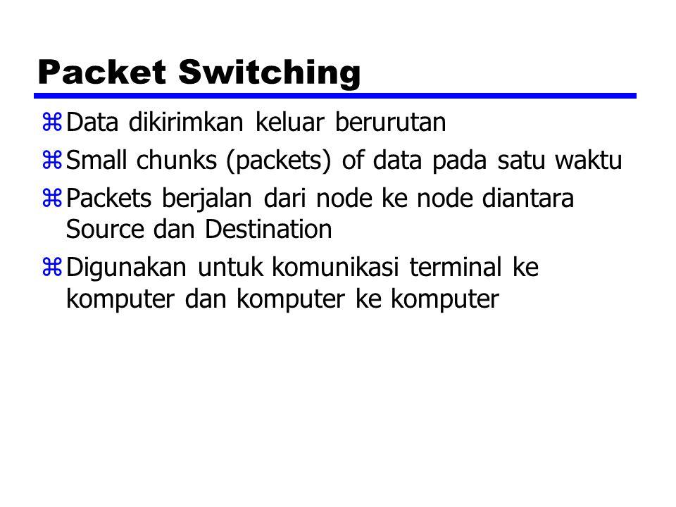 Packet Switching zData dikirimkan keluar berurutan zSmall chunks (packets) of data pada satu waktu zPackets berjalan dari node ke node diantara Source