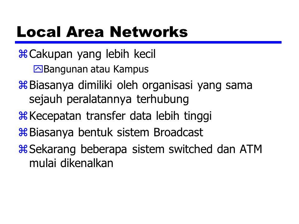 Local Area Networks zCakupan yang lebih kecil yBangunan atau Kampus zBiasanya dimiliki oleh organisasi yang sama sejauh peralatannya terhubung zKecepa