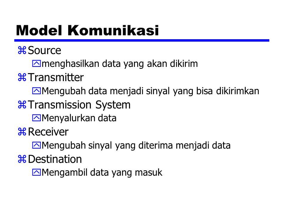 Model Komunikasi zSource ymenghasilkan data yang akan dikirim zTransmitter yMengubah data menjadi sinyal yang bisa dikirimkan zTransmission System yMe