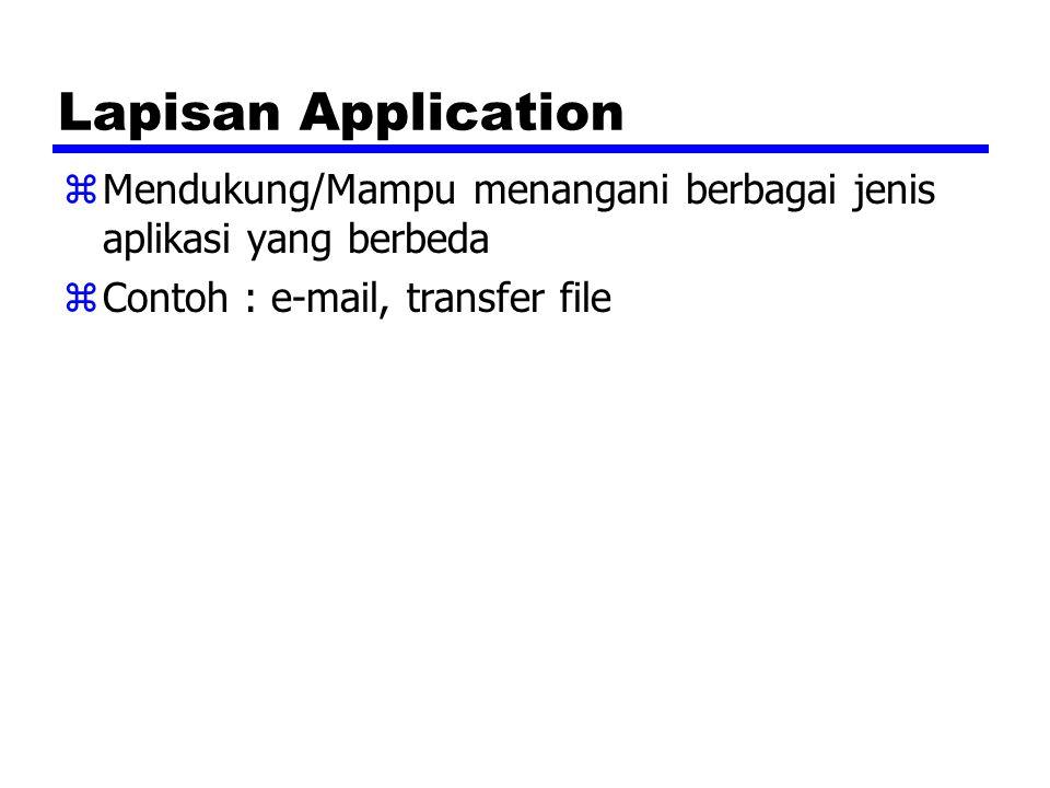 Lapisan Application zMendukung/Mampu menangani berbagai jenis aplikasi yang berbeda zContoh : e-mail, transfer file