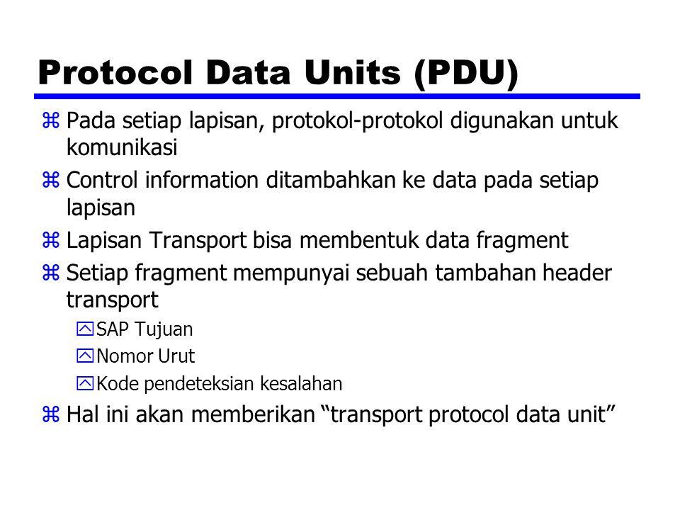 Protocol Data Units (PDU) zPada setiap lapisan, protokol-protokol digunakan untuk komunikasi zControl information ditambahkan ke data pada setiap lapi
