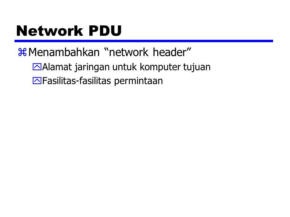 """Network PDU zMenambahkan """"network header"""" yAlamat jaringan untuk komputer tujuan yFasilitas-fasilitas permintaan"""