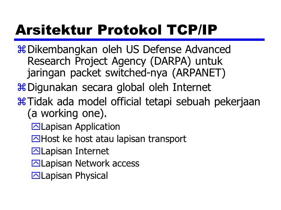 Arsitektur Protokol TCP/IP zDikembangkan oleh US Defense Advanced Research Project Agency (DARPA) untuk jaringan packet switched-nya (ARPANET) zDiguna