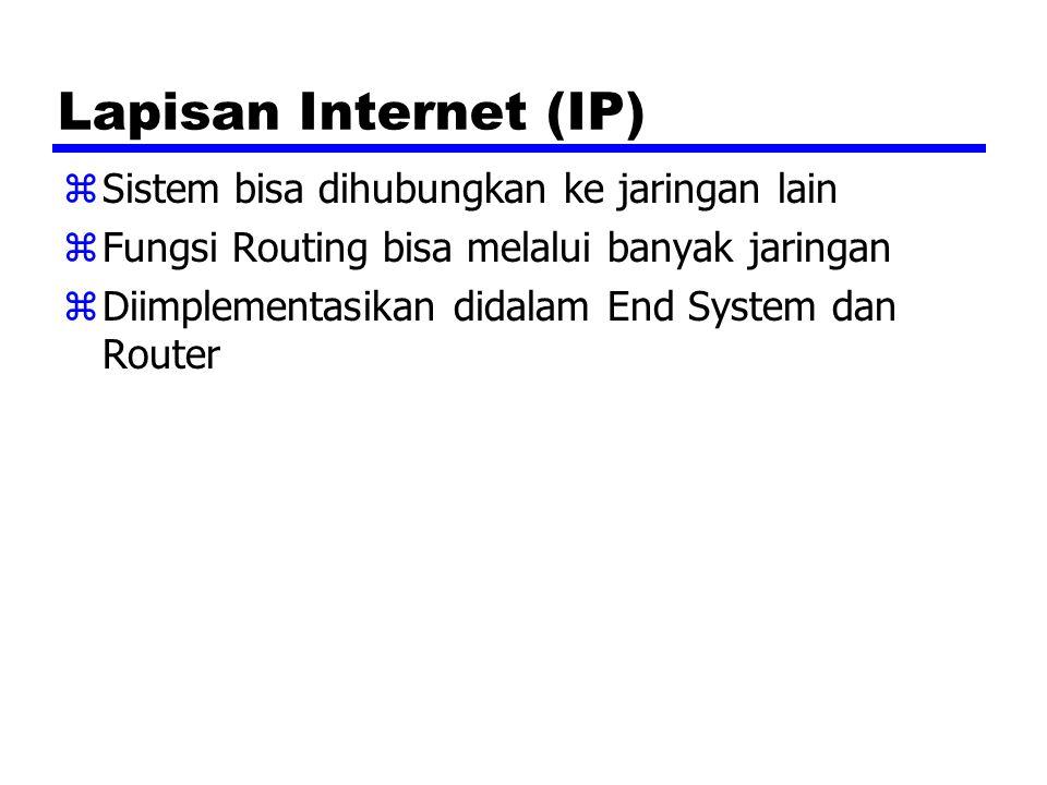 Lapisan Internet (IP) zSistem bisa dihubungkan ke jaringan lain zFungsi Routing bisa melalui banyak jaringan zDiimplementasikan didalam End System dan