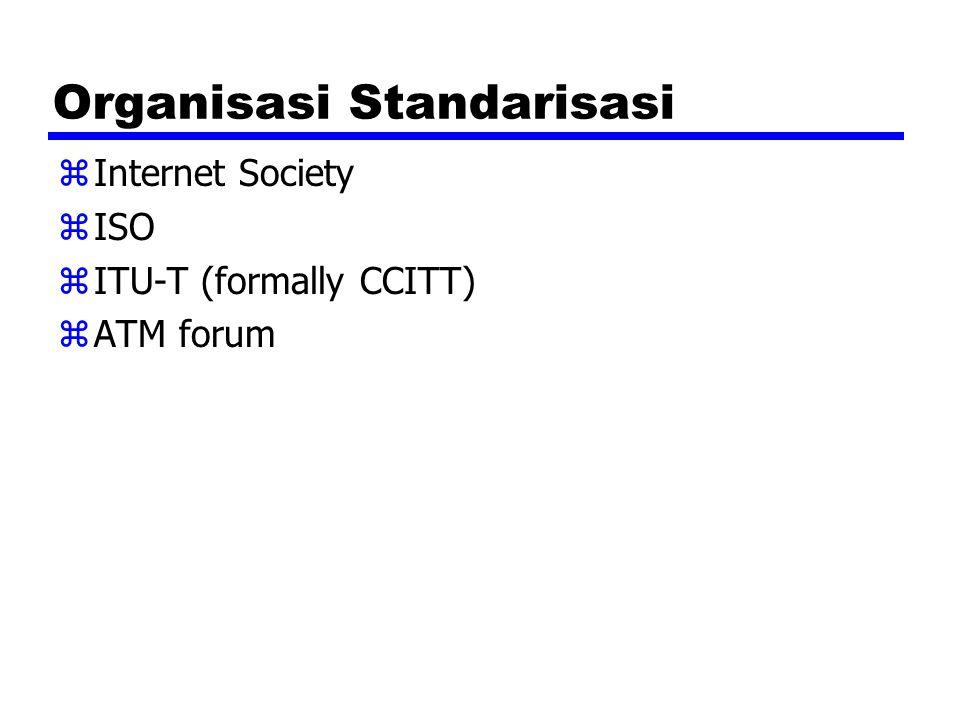 Organisasi Standarisasi zInternet Society zISO zITU-T (formally CCITT) zATM forum