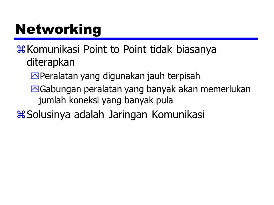Networking zKomunikasi Point to Point tidak biasanya diterapkan yPeralatan yang digunakan jauh terpisah yGabungan peralatan yang banyak akan memerluka