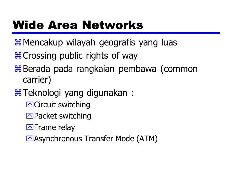 Tiga Model Lapisan zLapisan Network Access zLapisan Transport zLapisan Application