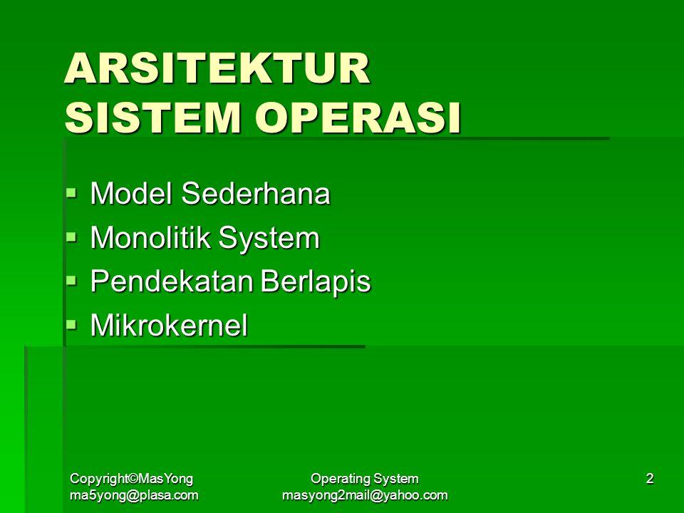 Copyright©MasYong ma5yong@plasa.com Operating System masyong2mail@yahoo.com 3 ARSITEKTUR SISTEM PERASI  Struktur Sederhana Banyak sistem yang tidak terstruktur dengan baik, sehingga sistem operasi seperti ini dimulai dengan sistem yang lebih kecil, sederhana, dan terbatas.