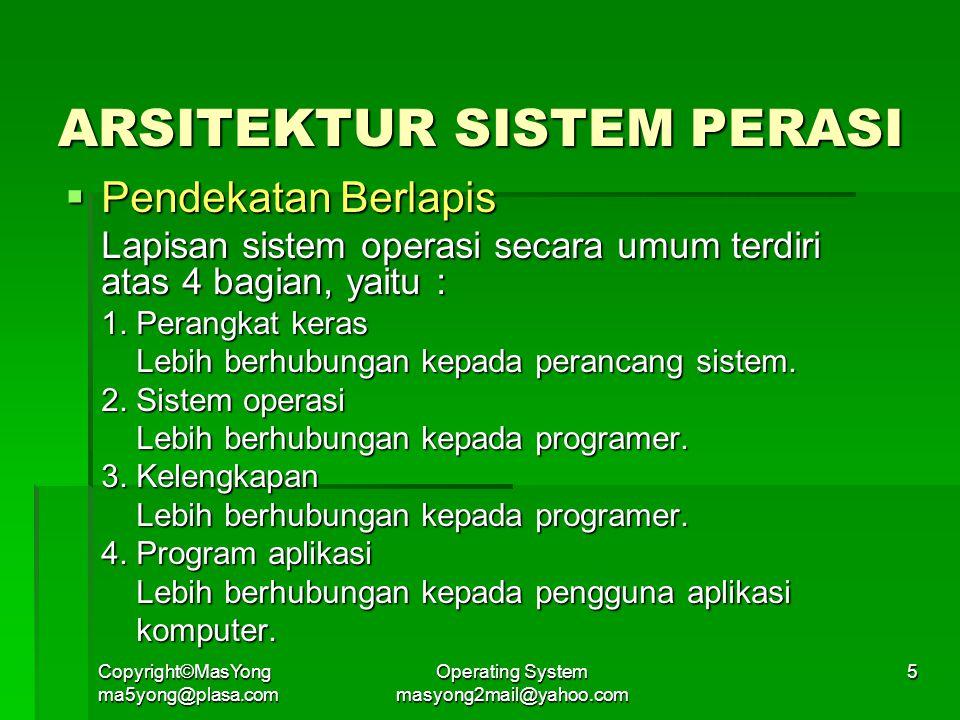 Copyright©MasYong ma5yong@plasa.com Operating System masyong2mail@yahoo.com 6 ARSITEKTUR SISTEM PERASI  Mikrokernel Metode ini menyusun sistem operasi dengan menghapus semua komponen yang tidak esensial dari kernel, dan mengimplementasikannya sebagai program sistem dan level pengguna.
