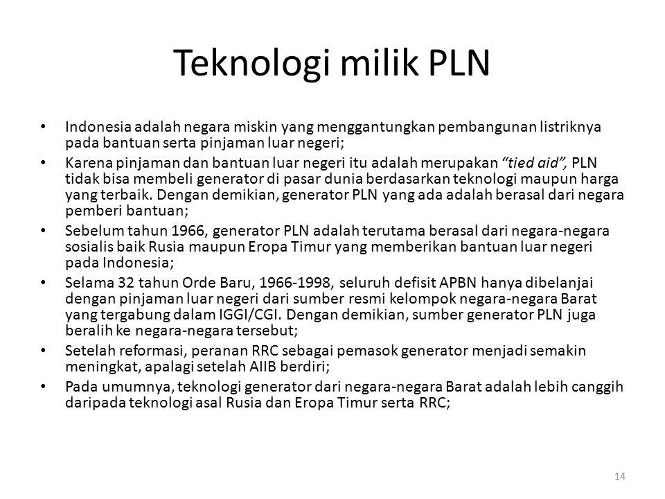 Teknologi milik PLN Indonesia adalah negara miskin yang menggantungkan pembangunan listriknya pada bantuan serta pinjaman luar negeri; Karena pinjaman