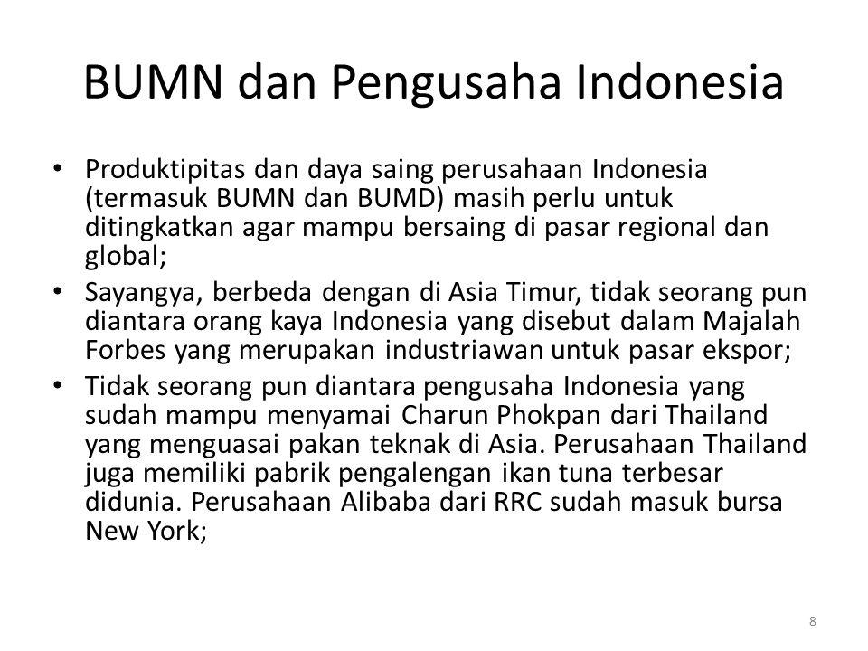 BUMN dan Pengusaha Indonesia Produktipitas dan daya saing perusahaan Indonesia (termasuk BUMN dan BUMD) masih perlu untuk ditingkatkan agar mampu bers