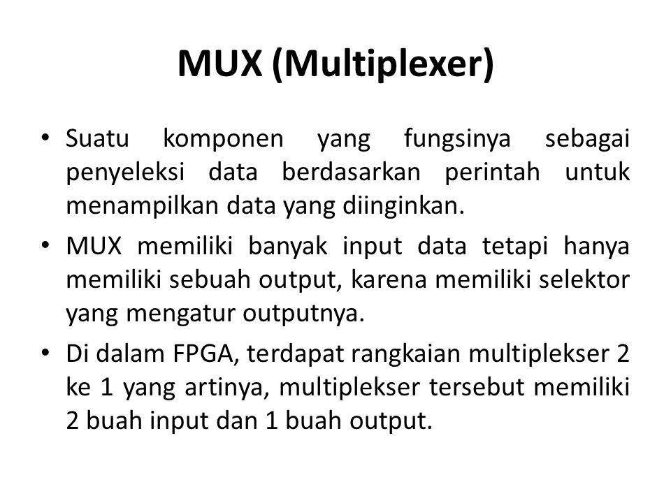 MUX (Multiplexer) Suatu komponen yang fungsinya sebagai penyeleksi data berdasarkan perintah untuk menampilkan data yang diinginkan. MUX memiliki bany