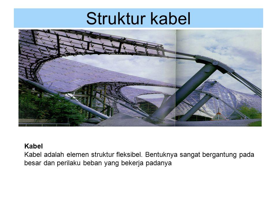 Struktur kabel Kabel Kabel adalah elemen struktur fleksibel. Bentuknya sangat bergantung pada besar dan perilaku beban yang bekerja padanya