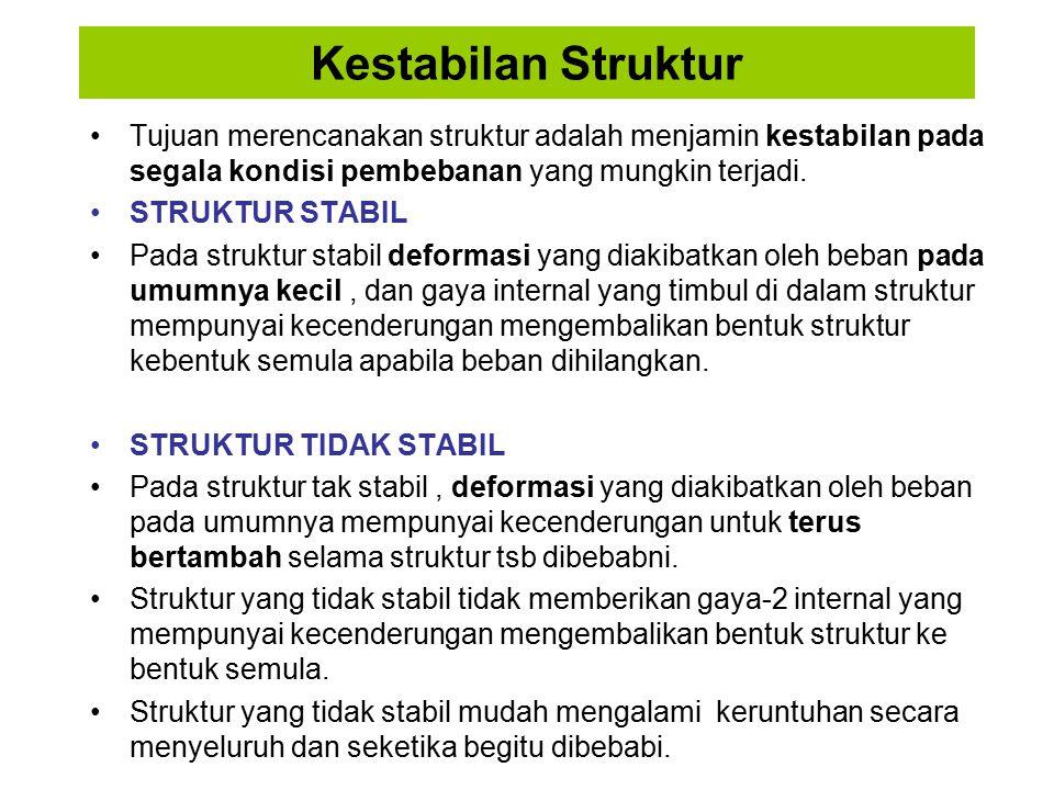Kestabilan Struktur Tujuan merencanakan struktur adalah menjamin kestabilan pada segala kondisi pembebanan yang mungkin terjadi. STRUKTUR STABIL Pada