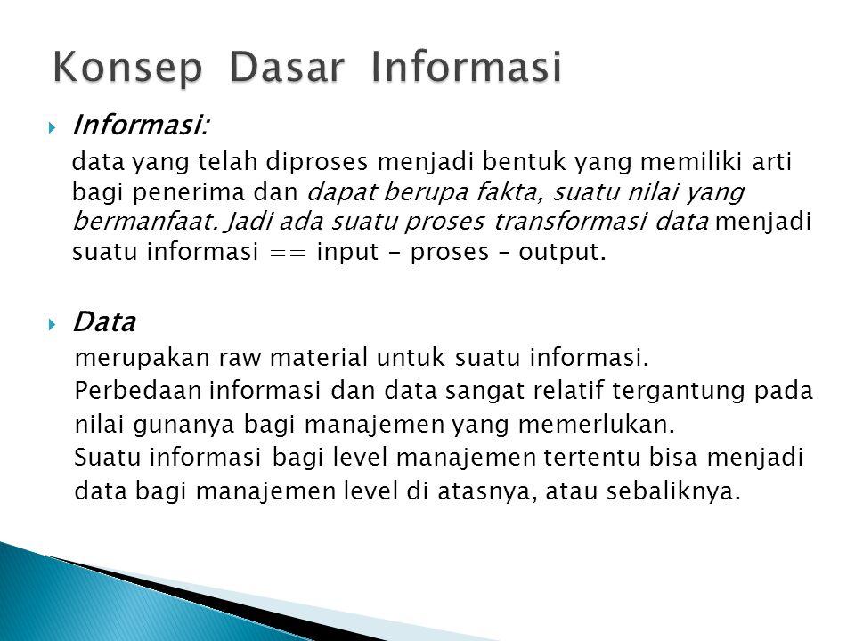  Informasi: data yang telah diproses menjadi bentuk yang memiliki arti bagi penerima dan dapat berupa fakta, suatu nilai yang bermanfaat. Jadi ada su
