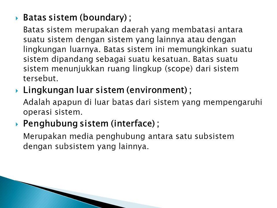  Batas sistem (boundary) ; Batas sistem merupakan daerah yang membatasi antara suatu sistem dengan sistem yang lainnya atau dengan lingkungan luarnya