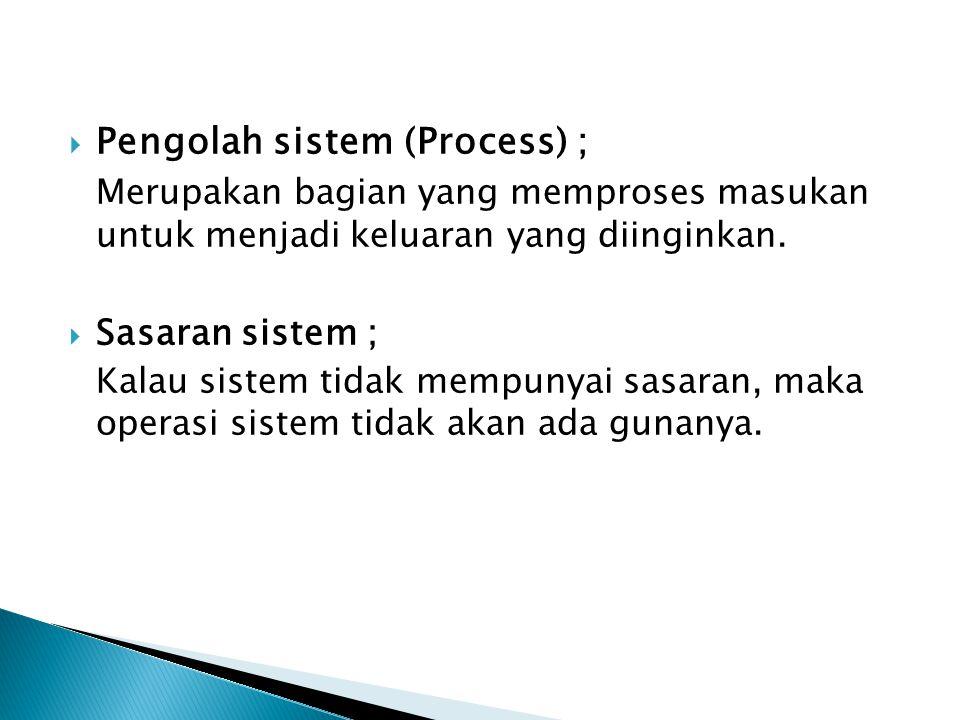  Pengolah sistem (Process) ; Merupakan bagian yang memproses masukan untuk menjadi keluaran yang diinginkan.  Sasaran sistem ; Kalau sistem tidak me