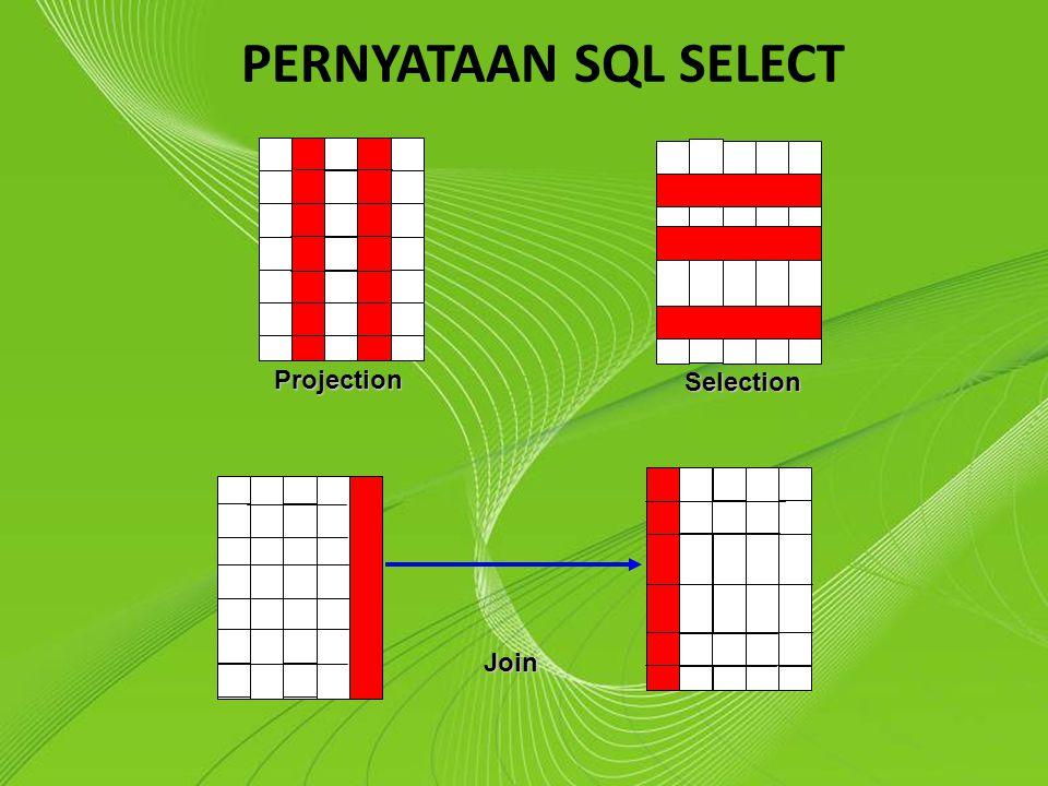 Powerpoint Templates Page 14 Powerpoint Templates DAFTAR OPERATOR ARITMATIKA SQL : + adalah ( Penjumlahan ) + adalah ( Penjumlahan ) - adalah ( Pengurangan ) - adalah ( Pengurangan ) / adalah ( Pembagian ) / adalah ( Pembagian ) * adalah ( Perkalian ) * adalah ( Perkalian ) Contoh : SELECT nim, uts, uas, (uts+uas) as total FROM nilai
