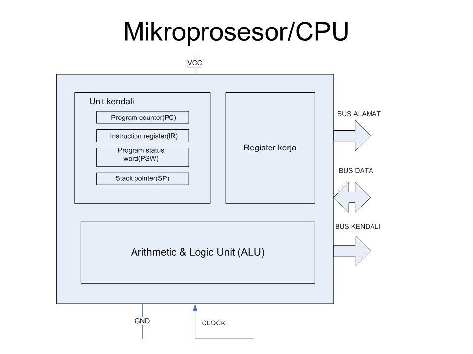 Mikroprosesor/CPU