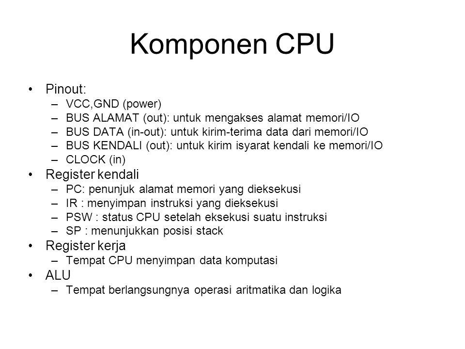 Komponen CPU Pinout: –VCC,GND (power) –BUS ALAMAT (out): untuk mengakses alamat memori/IO –BUS DATA (in-out): untuk kirim-terima data dari memori/IO –BUS KENDALI (out): untuk kirim isyarat kendali ke memori/IO –CLOCK (in) Register kendali –PC: penunjuk alamat memori yang dieksekusi –IR : menyimpan instruksi yang dieksekusi –PSW : status CPU setelah eksekusi suatu instruksi –SP : menunjukkan posisi stack Register kerja –Tempat CPU menyimpan data komputasi ALU –Tempat berlangsungnya operasi aritmatika dan logika
