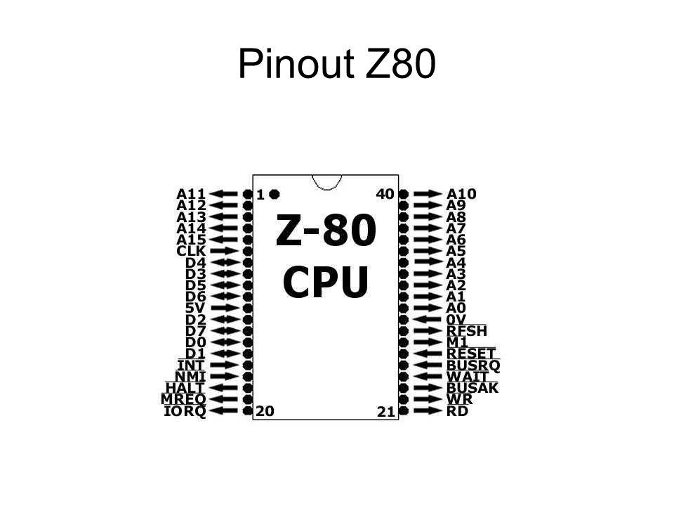 Pinout Z80