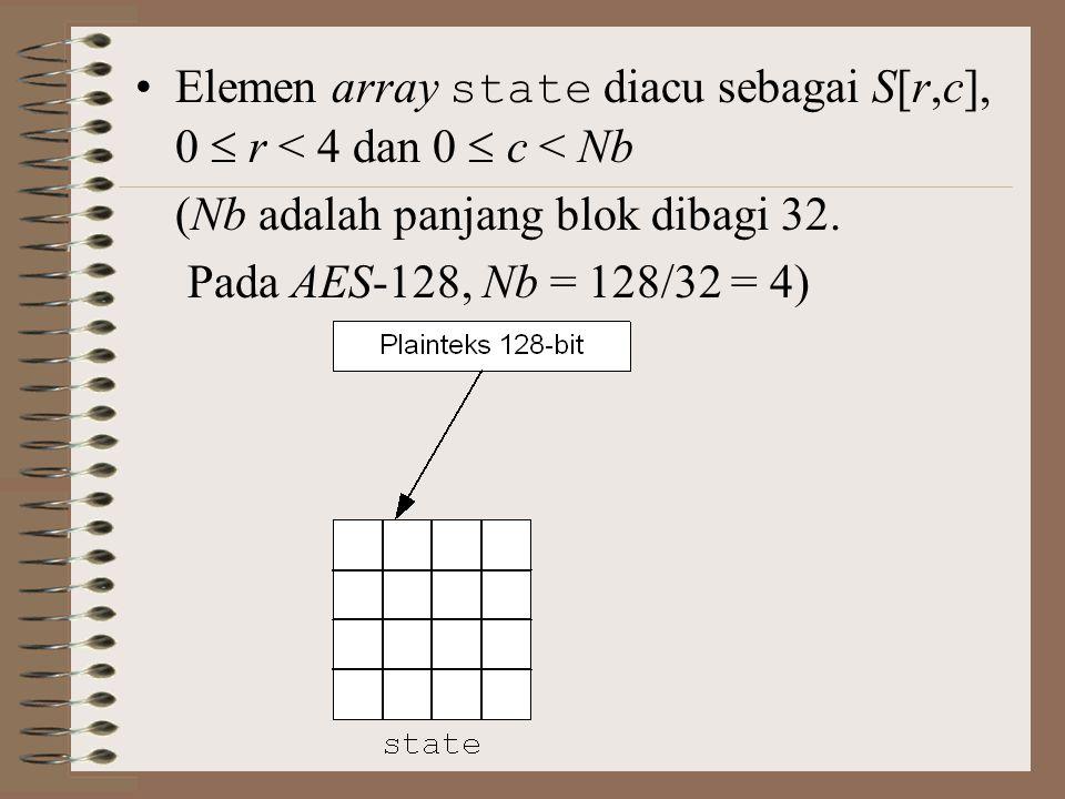 Elemen array state diacu sebagai S[r,c], 0  r < 4 dan 0  c < Nb (Nb adalah panjang blok dibagi 32. Pada AES-128, Nb = 128/32 = 4)