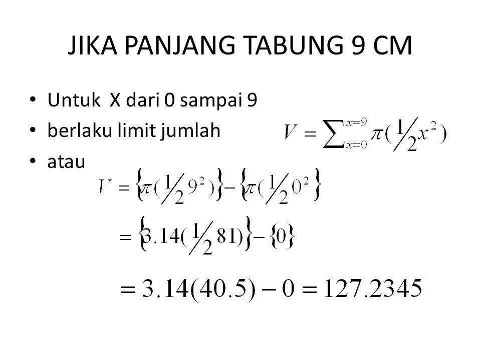 JIKA PANJANG TABUNG 9 CM Untuk X dari 0 sampai 9 berlaku limit jumlah atau