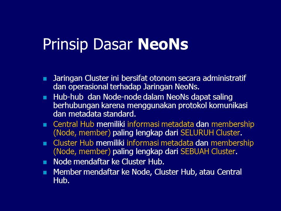 Prinsip Dasar NeoNs Sebuah Hub Jaringan Besar (Central Hub) menjadi jantung NeoNs. Sebuah Hub Jaringan Cluster (Cluster Hub) menjadi jantung Jaringan