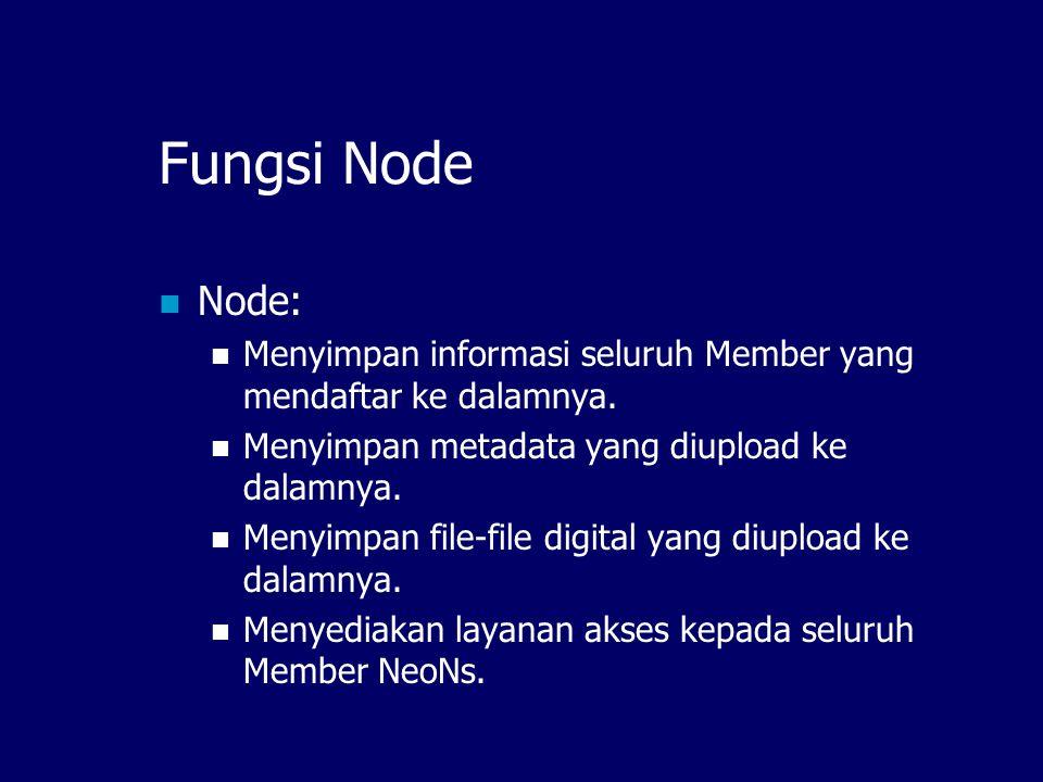 Fungsi Cluster Hub Cluster Hub: Menyimpan informasi seluruh Node dalam clusternya. Menyimpan informasi seluruh Member dalam clusternya. Menyimpan meta