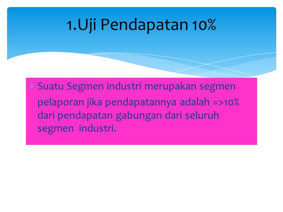 1.Uji Pendapatan 10%  Suatu Segmen industri merupakan segmen pelaporan jika pendapatannya adalah =>10% dari pendapatan gabungan dari seluruh segmen i