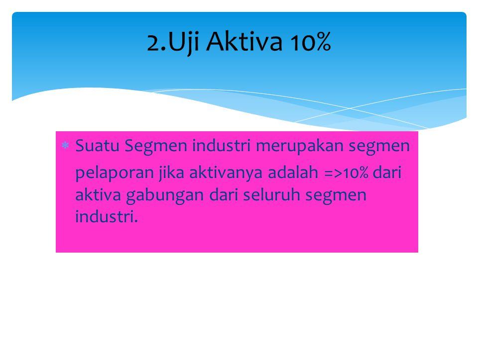 2.Uji Aktiva 10%  Suatu Segmen industri merupakan segmen pelaporan jika aktivanya adalah =>10% dari aktiva gabungan dari seluruh segmen industri.