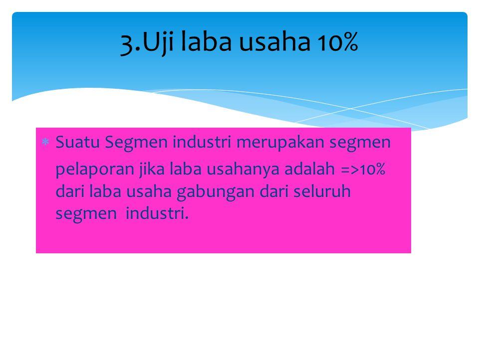 3.Uji laba usaha 10%  Suatu Segmen industri merupakan segmen pelaporan jika laba usahanya adalah =>10% dari laba usaha gabungan dari seluruh segmen i