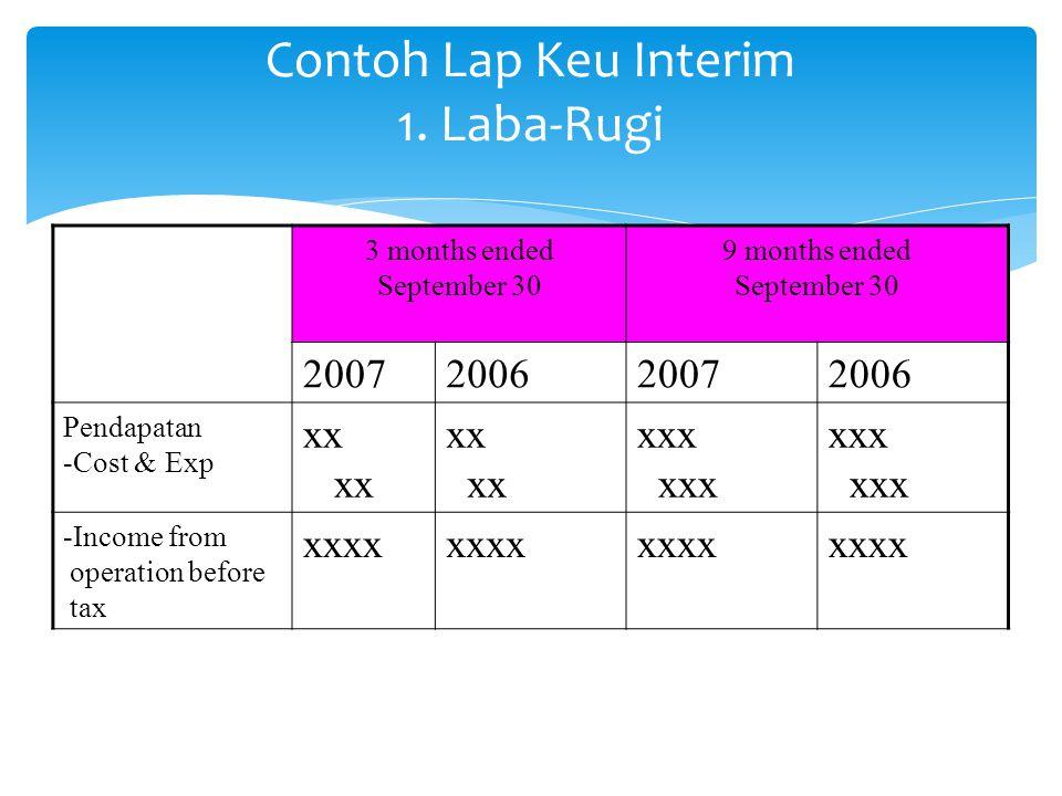 Contoh Lap Keu Interim 1. Laba-Rugi 3 months ended September 30 9 months ended September 30 2007200620072006 Pendapatan -Cost & Exp xx xxx -Income fro
