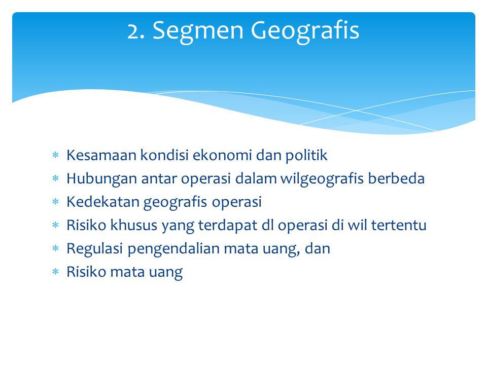  Kesamaan kondisi ekonomi dan politik  Hubungan antar operasi dalam wilgeografis berbeda  Kedekatan geografis operasi  Risiko khusus yang terdapat