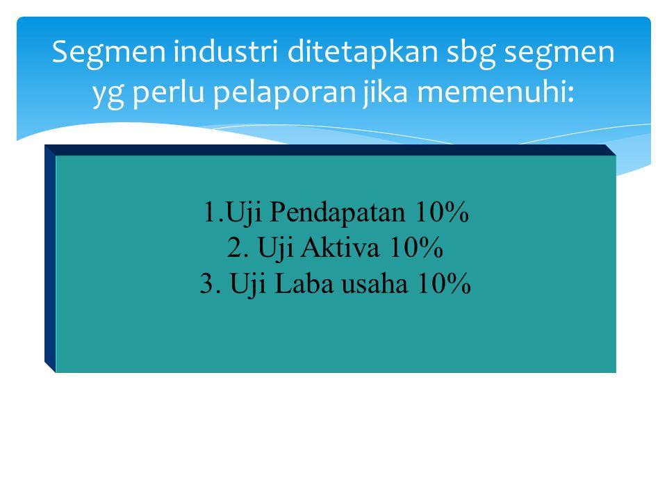 Segmen industri ditetapkan sbg segmen yg perlu pelaporan jika memenuhi: 1.Uji Pendapatan 10% 2. Uji Aktiva 10% 3. Uji Laba usaha 10%