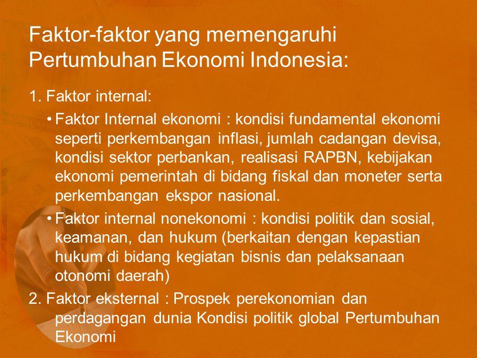 Faktor-faktor yang memengaruhi Pertumbuhan Ekonomi Indonesia: 1. Faktor internal: Faktor Internal ekonomi : kondisi fundamental ekonomi seperti perkem